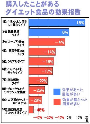 1220効果指数グラフ.jpg