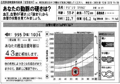 Dr.填渕マ血管年齢n1.jpg