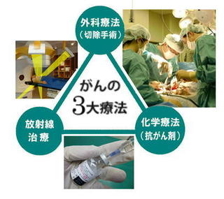 がんの3大療法.jpg