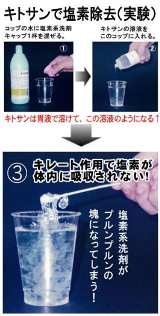 キトサンで塩素除去、実験.jpg