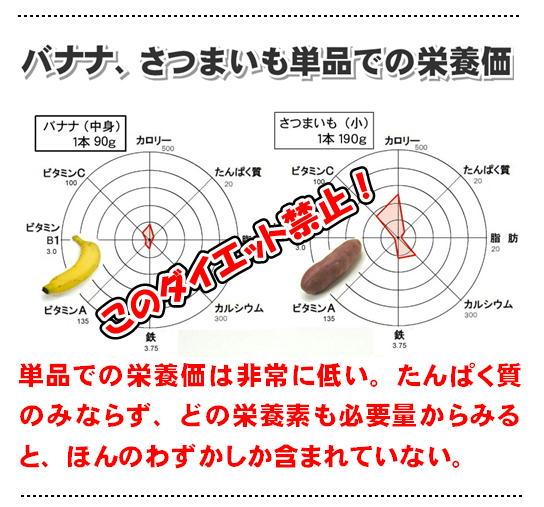 バナナ、サツマイモ単品の栄養価.jpg