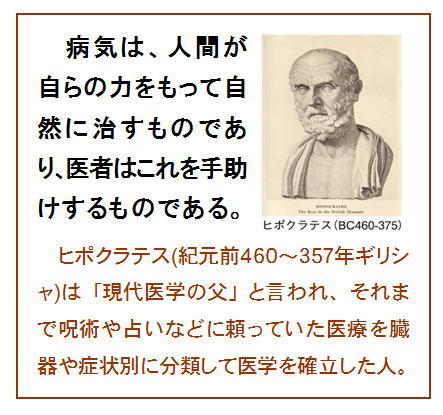 ヒポクラテス.jpg