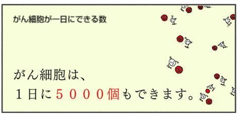 一日に5000個.jpg