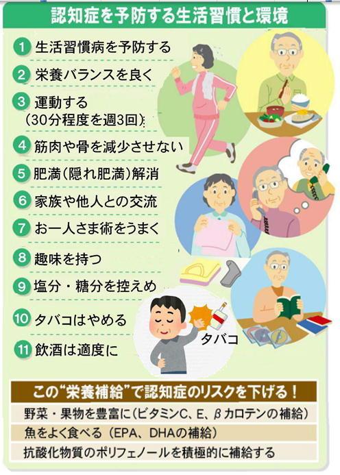予防の生活習慣と環境.jpg