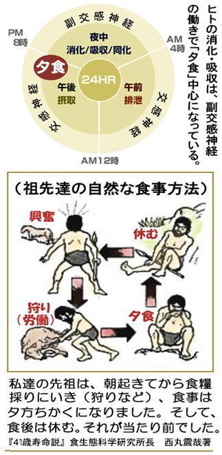 先祖達の食事.jpg