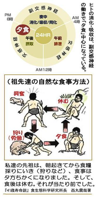 先祖達の食事法.jpg