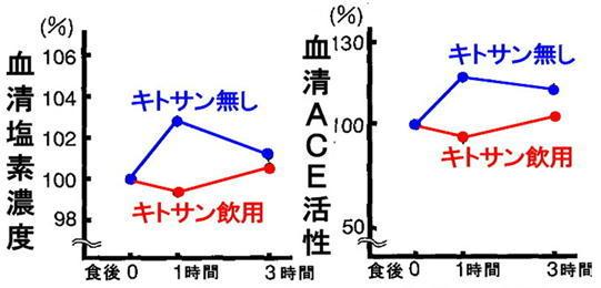 愛媛大学のグラフ.jpg
