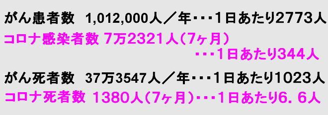 新型コロナとがん.jpg
