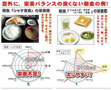 朝食の例.jpg