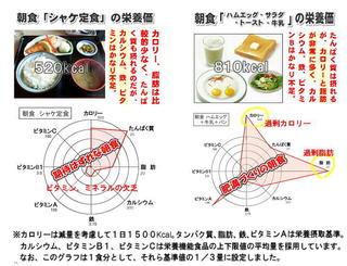 朝食例.jpg