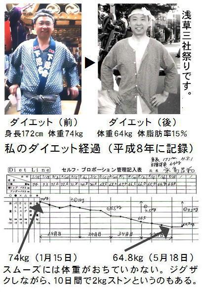 永島ダイエット例.jpg