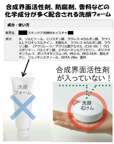 洗顔フォームと合成界面活性剤の違い.jpg
