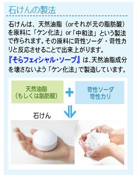 石けんの製法.jpg