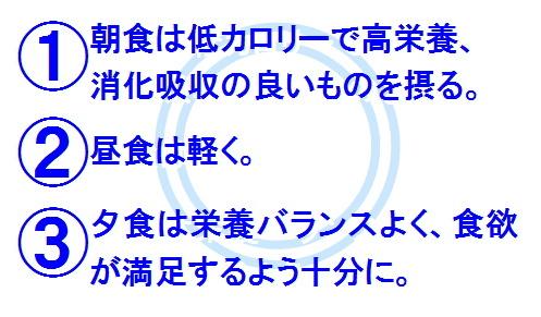 肥満しない食事.jpg