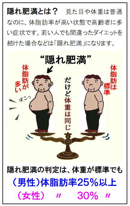 隠れ肥満とは?.jpg
