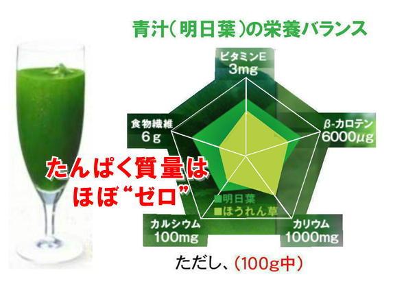 青汁の栄養.jpg