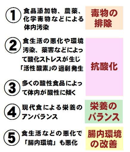 4つの原則.jpg