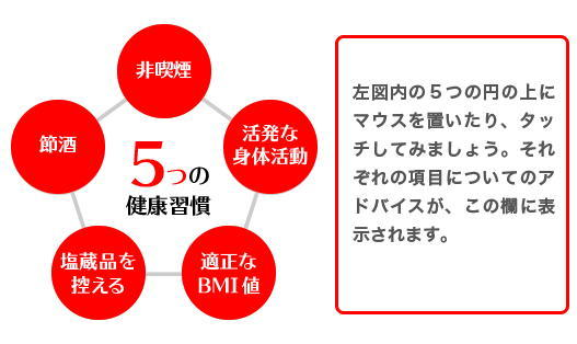 5つの健康習慣.jpg