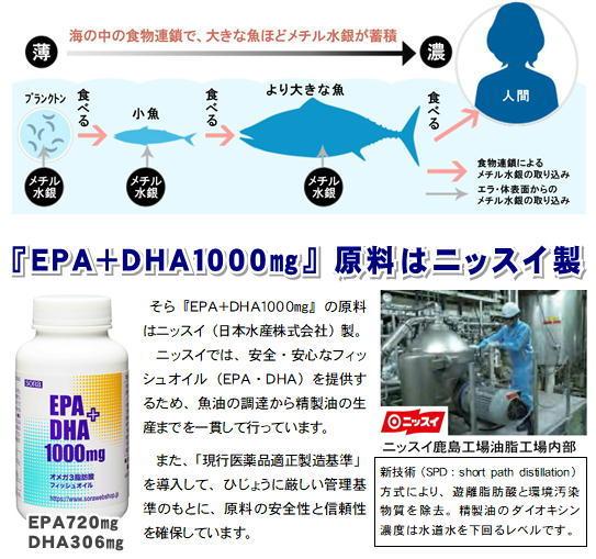 EPA+DHA1000�r 原料ニッスイ.jpg