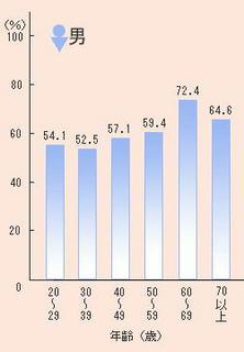 体重コントロール割合.jpg