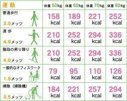 運動とカロリー.jpg