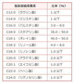 シアバター成分表.jpg
