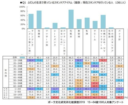 ポーラ調査2019.jpg