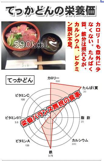 てっかどんの栄養価.jpg