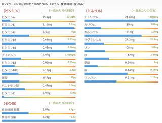 カップ麺栄養2.jpg