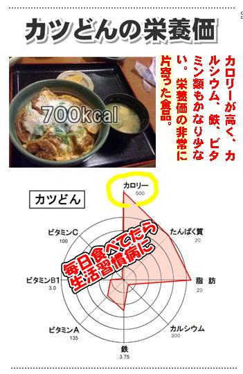 カツどんの栄養価.jpg
