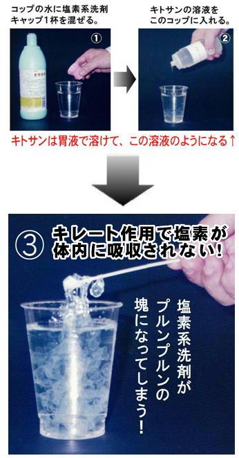 キトサンの塩素実験.jpg