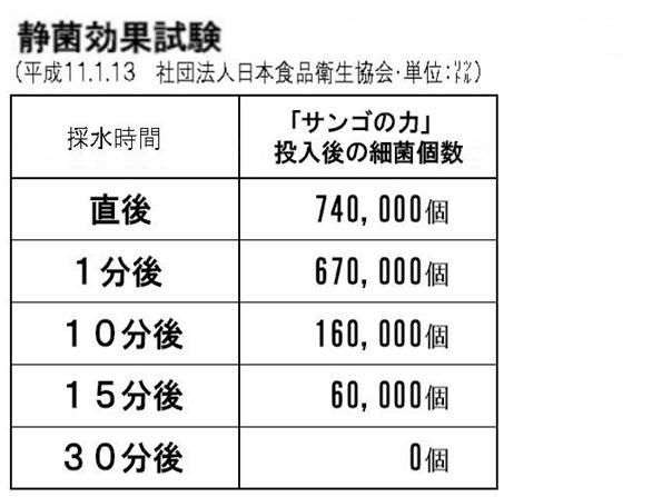 サンゴの力制菌テスト.jpg