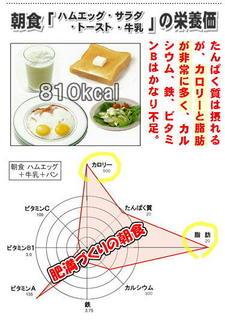 パン朝食の栄養.jpg