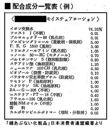 モイスチャーローション成分内容.jpg