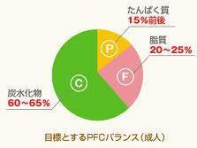 三大栄養素.jpg