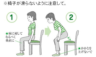 大腰筋 椅子でチェック.jpg