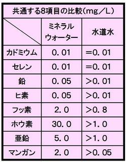 安全基準の比較.jpg