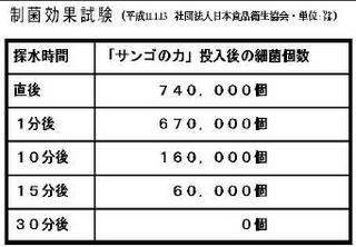 滅菌データ小サイズ.jpg