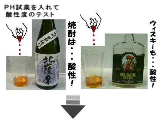 焼酎、ウィスキー pH.jpg