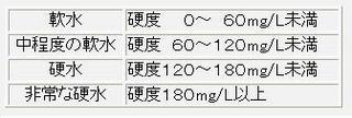硬度のガイドライン.jpg