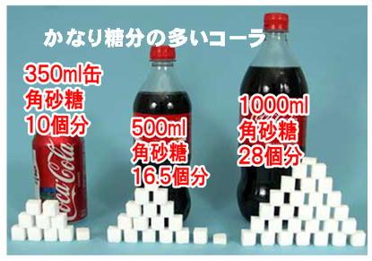糖分の多いコーラ.jpg