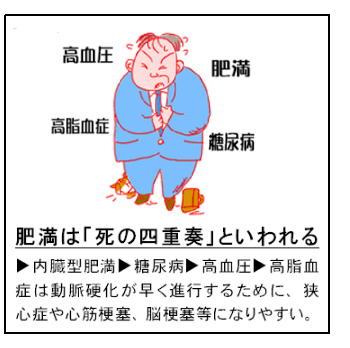 肥満は死の四重奏.jpg