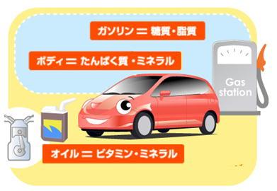 車の例え.jpg