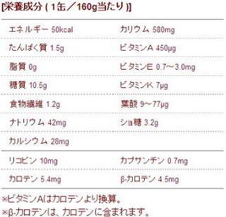 野菜ジュースの栄養.jpg
