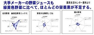 野菜ジュース3種修正.jpg