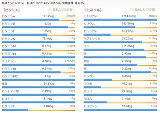 鍋焼きうどん栄養2.jpg