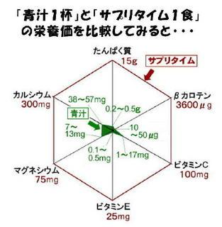 青汁の栄養価.jpg
