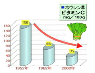 31日ホウレンソウの栄養.jpg