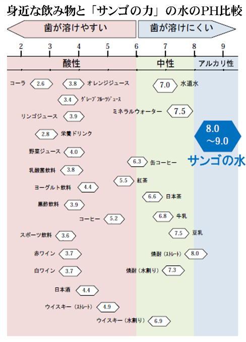 PHの比較図.jpg