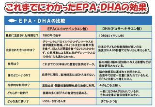 EPA,DHAhikaku.jpg